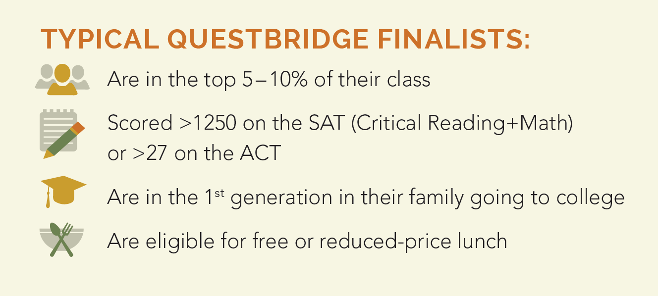 Typical_QuestBridge_Finalists